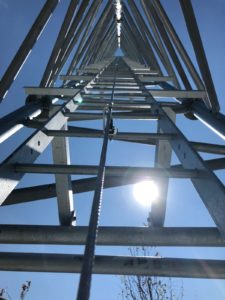 wireless networks need a fibre backhaul